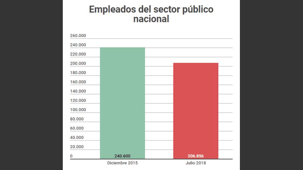 http://www.lacorameco.com.ar/imagenes/publico_bajas.png