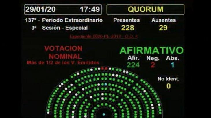 http://www.lacorameco.com.ar/imagenes/voto_2.jpg